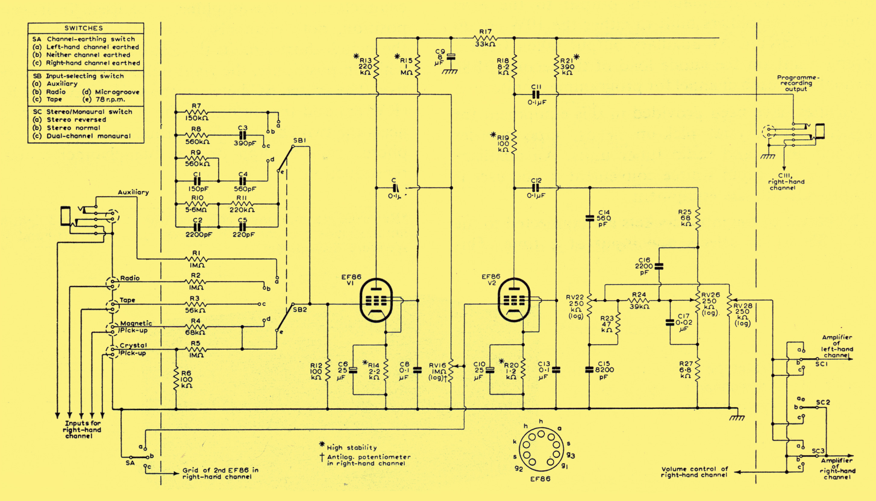 Mullard Stereophonic Pre Amplifier Layout For 20w Stereo Circuit Electronic