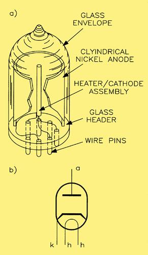 valve technology a practical guide Diode Broken