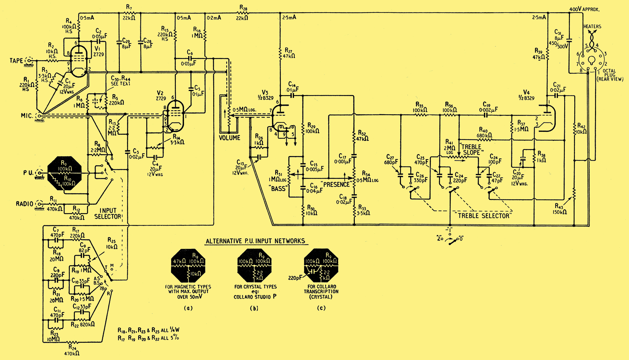 88 50 Pre Amplifier Circuit Of C7 C12 C22 C27 Are Silvered Mica 5 Resistors 025 W 10 Unless Marked H S When High Stability Type